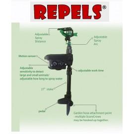 Kaninchenschreck Repeller Berieselungsapparat-Vogelscheuche-Wasser Spray Sensor Motion Battery